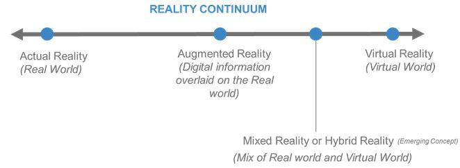 reality-continuum